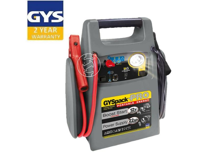 GYS Pro