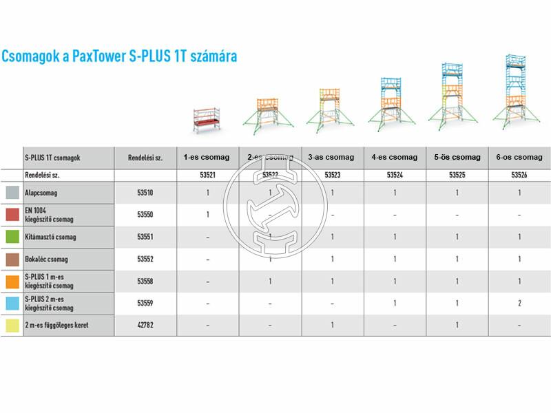 Zarges PaxTower S-Plus 1T gurulóállvány 1-es csomag